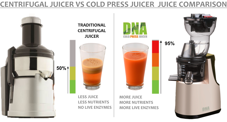 DNA Cold Press Juicer